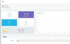 易支付V4.1完整PHP源码开源版源码分享,新增码支付即时到账,支付宝快捷登录功能